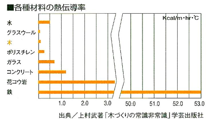 osusume_heat.jpg