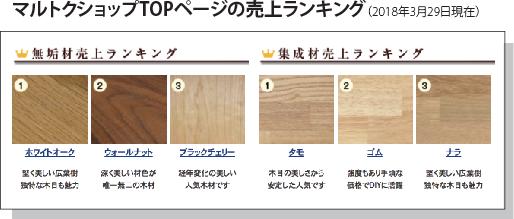 marutokushop_ranking.png