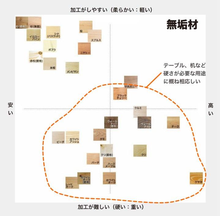 muku_chart_line.jpg