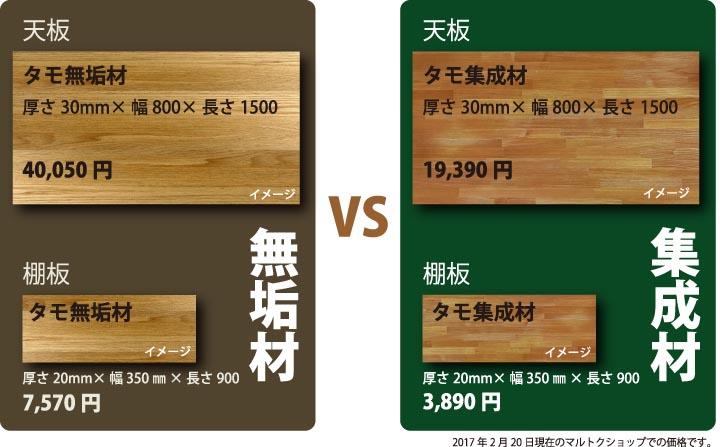 muku_vs_shuseiprice.jpg
