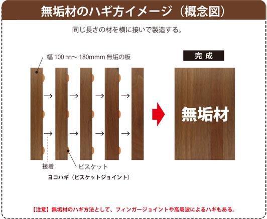 mukuzai_hagikata.jpg