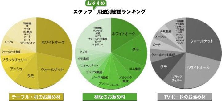 osusume_jushu3shu720.jpg