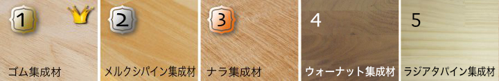 shuseizai_ranking_720x60text_b.jpg