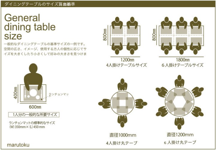 tablesize4.jpg