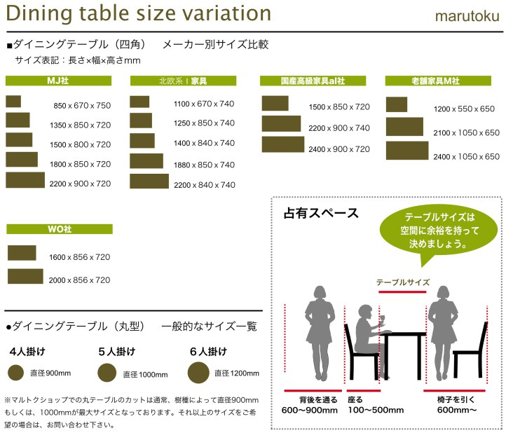 tablesize_circle_square_ichiran0501.jpg